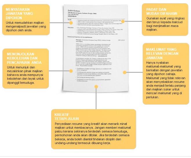 contoh resume yang baik Oylekalakaarico