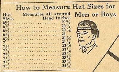 Standard Hat Size Chart