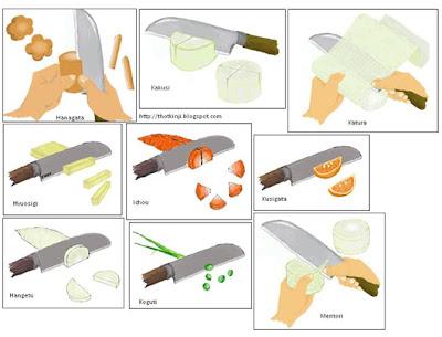 Roy cocina profesional cortes de verduras y vegetales for Cortes de verduras gastronomia pdf