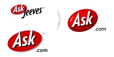 Ask logo design
