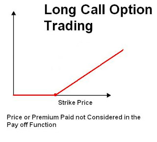 What does strike mean in option trading