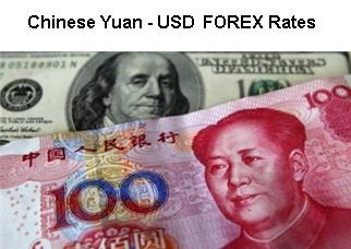 Chinese Yuan Usd Forex Rate