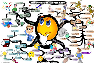 Beroemd Digitaal overzicht creatieve vaardigheden: 10 Creatieve technieken #WS66