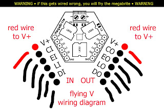 smartart (embedded media): flying v wiring diagram flying v wiring diagram