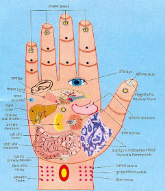 That S How It Really Works Accupressure Chart And Diagrams For Feet And Hands