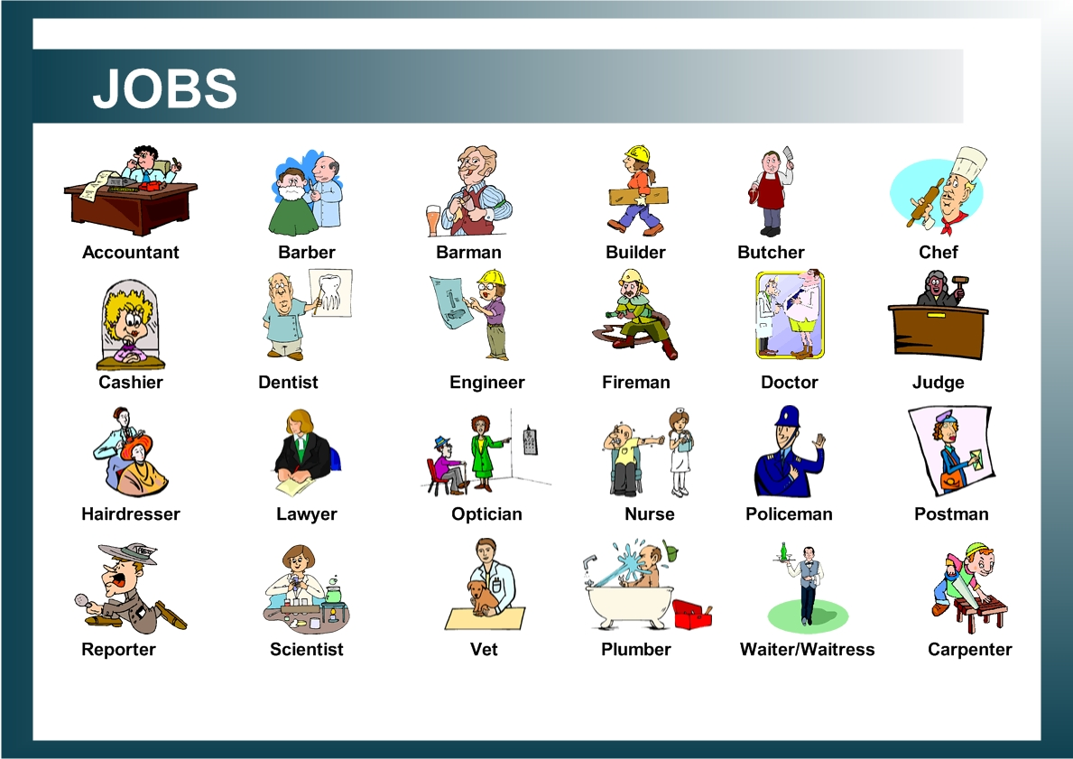 The English Corner Jobs Unit 8