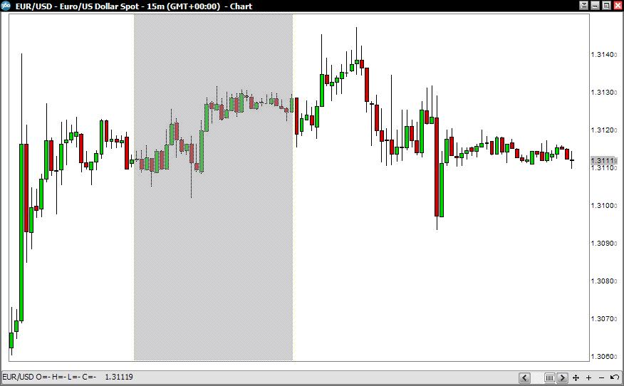 Forex kursy walut on line