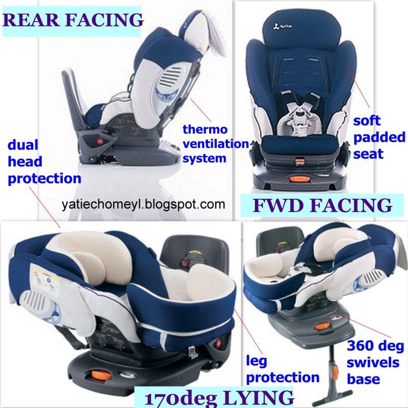 Baby Car Seat Patut Di Wajibkan Di Malaysia, Apa Kata Anda