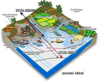 Arief Hidayat  Perencanaan Wilayah dan Kota UIN Alauddin