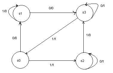 smnew  Bit Comparator Logic Diagram on 3 bit adc, 3 bit decoder, 3 bit multiplexer, 3 bit multiplier, 3 bit subtractor, 3 bit nor gate, 3 bit register, 3 bit alu, 3 bit computer,