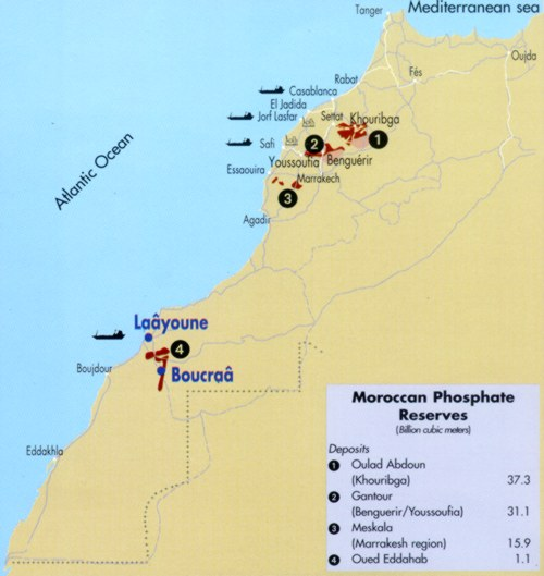 Morocco Food Prices