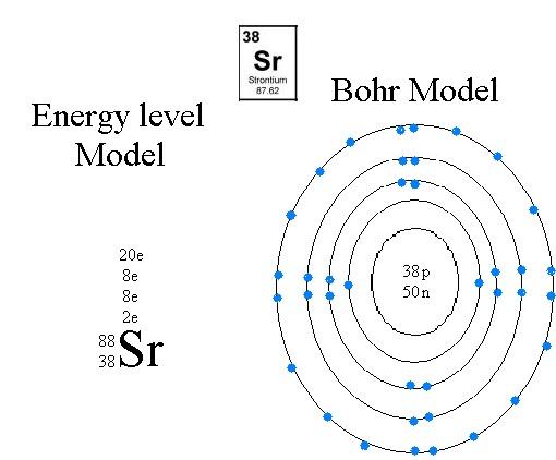 bohr diagram of sugar bohr diagram aetom s #8
