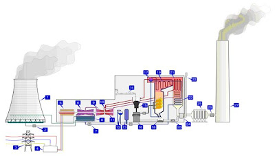 PLTU+batubara.jpg