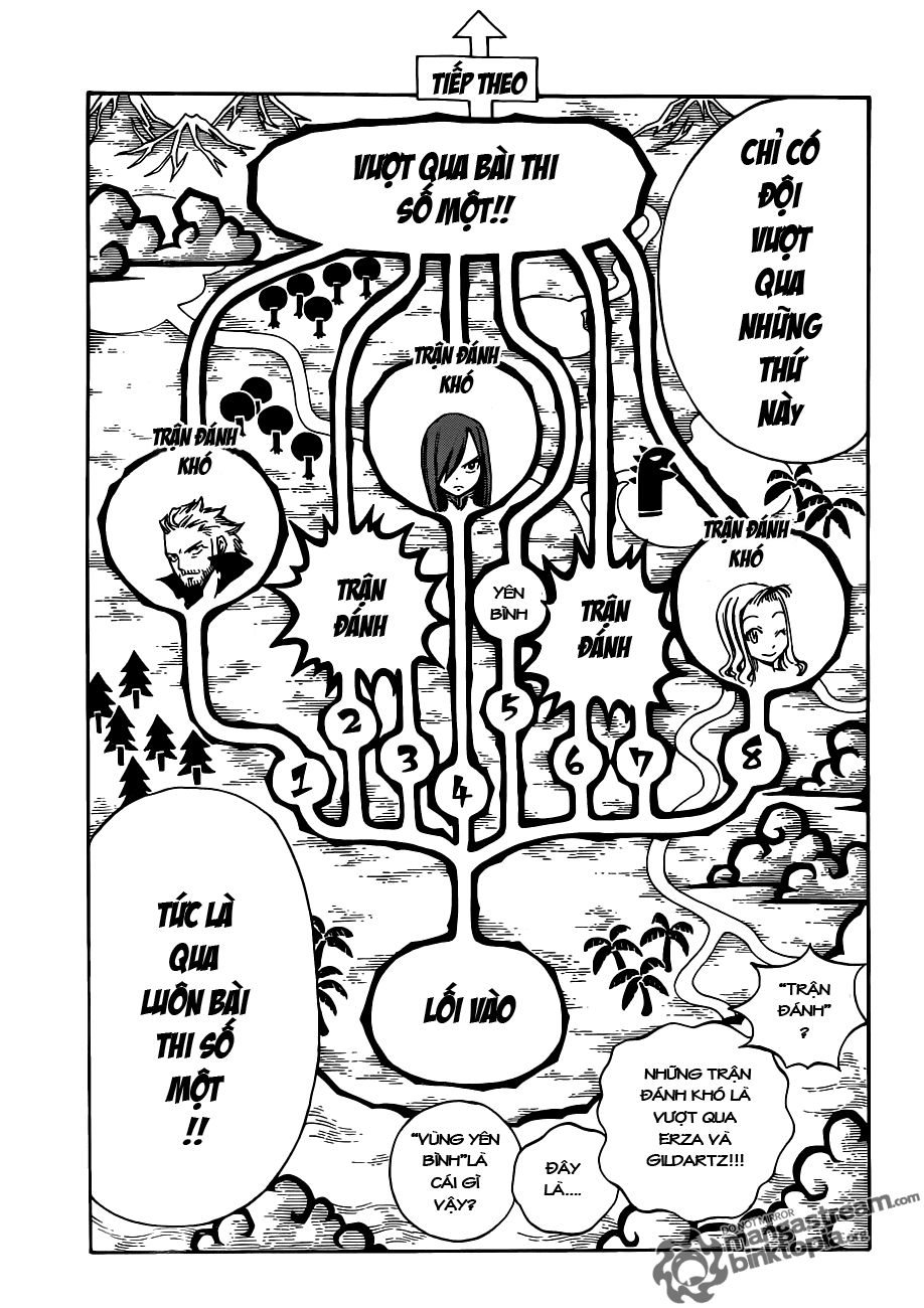 Fairy Tail Chap 204