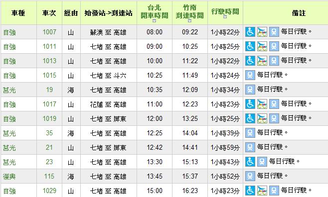 東河夏令營: 火車時刻表