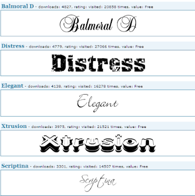Top 100 fonts - downloaded