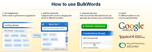 BulkWords: un nuevo recurso para keywords