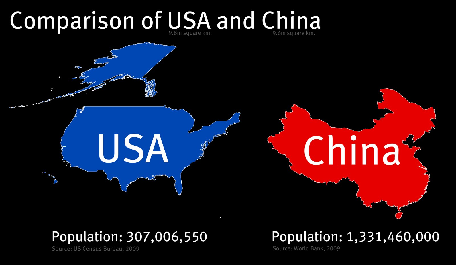 Dating in usa vs china
