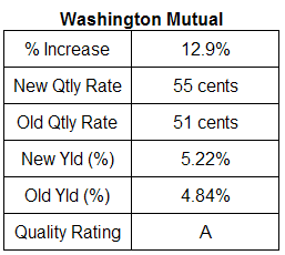 Washington Mutual Dividend Table