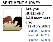 aaii sentiment table May 10, 2007