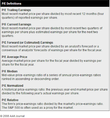 different forms of the price earnings ratio or P/E