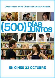 Resumen 2009 Un Año De Cine