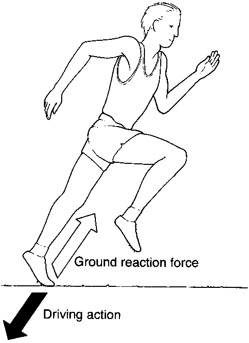 Jay's Physio: Ground Reaction Force: A definition