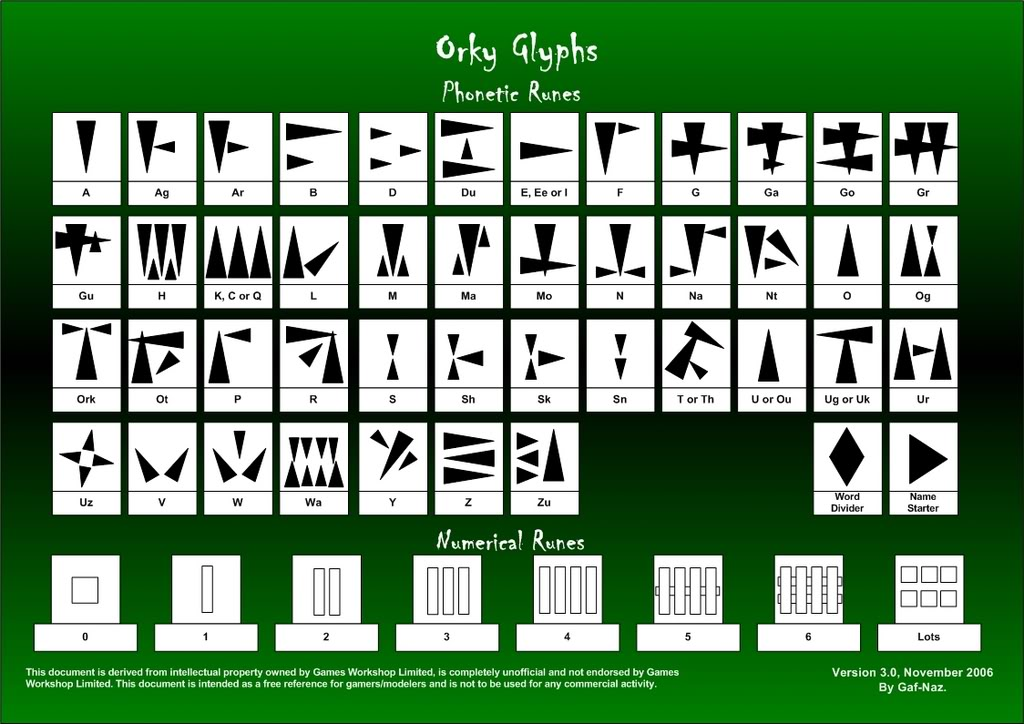 Official Orky Glyphs For Your Reference The Orky Fort