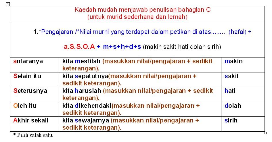 Contoh essay english upsr