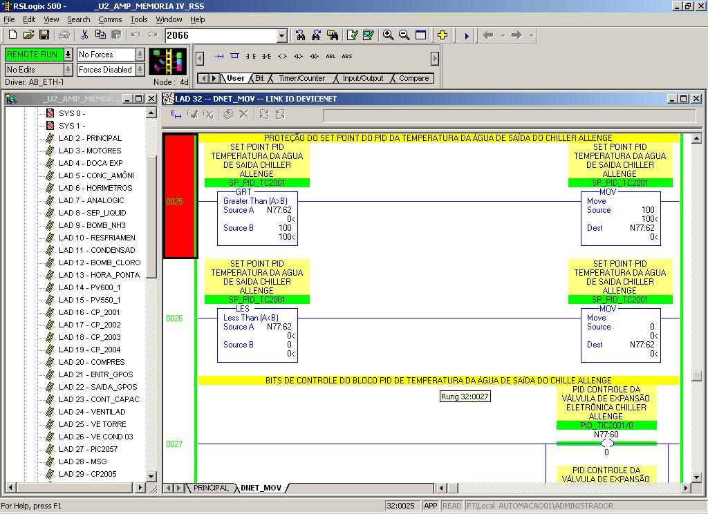 Rslogix 500 - Ricoh Aficio 6010 6110 Color Copier Service Manual