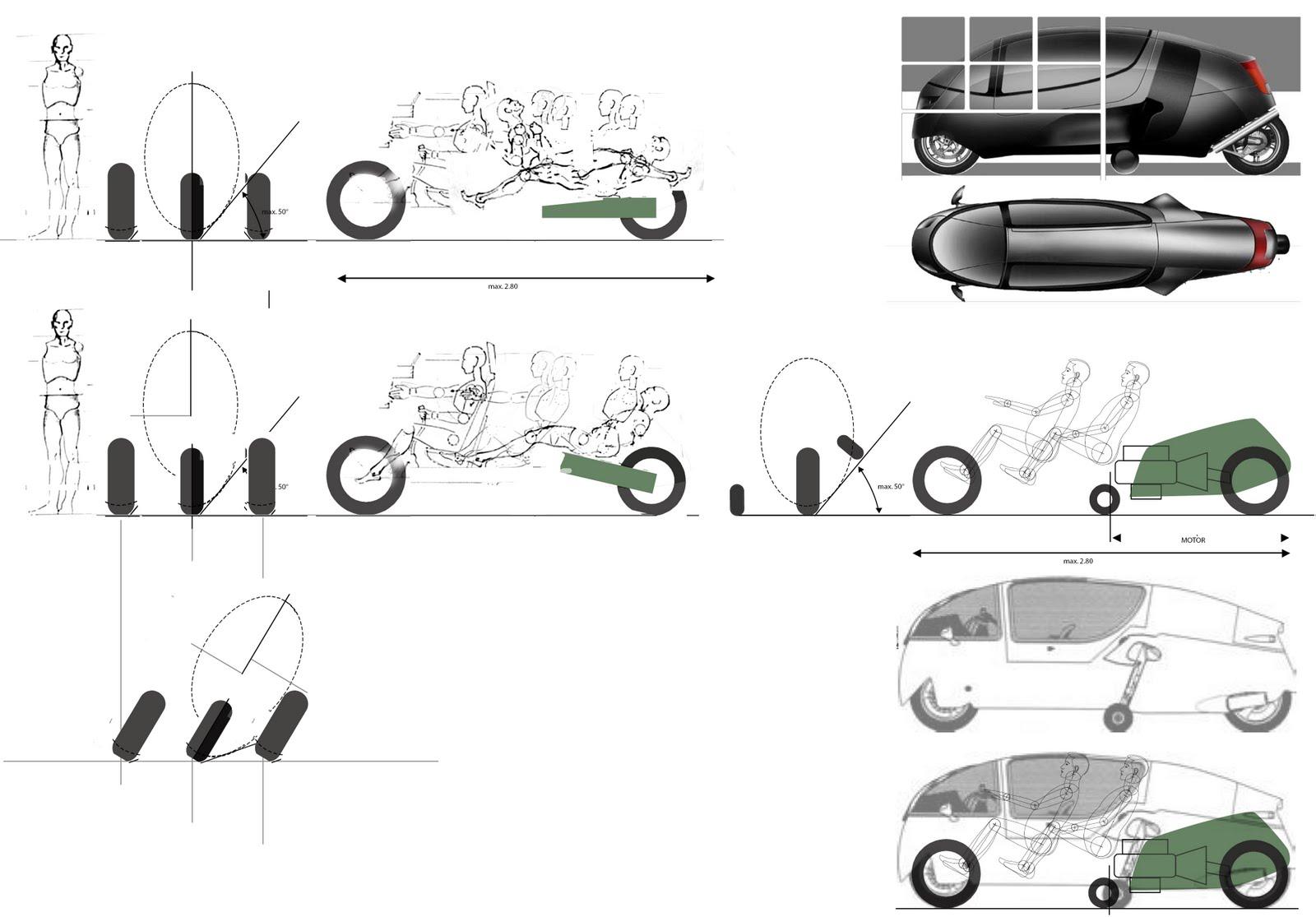 Renax Motorbike Corner Tilo Car Inspire Du Piaggio Mp3 Et