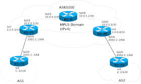 Network Engineer Blog: August 2010