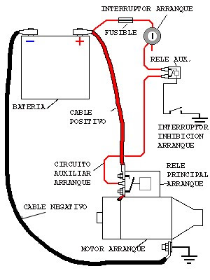 daniel diesel: motor de arranque