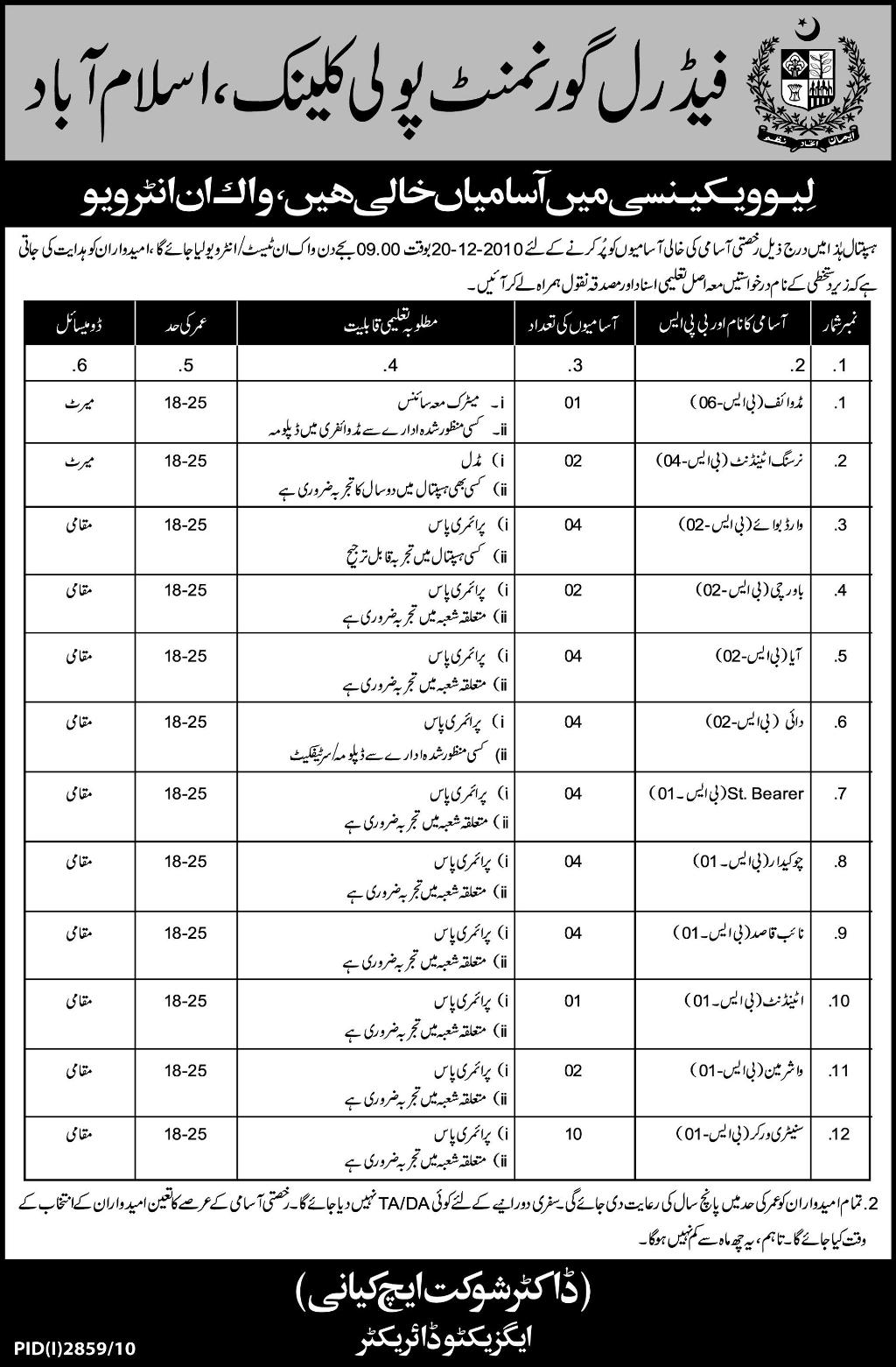 Govt Job Application Form: Federal Government Islamabad JTS