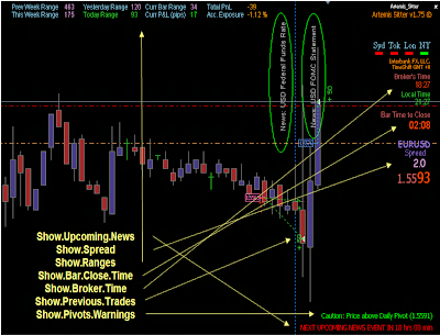 What are realized pip in forex