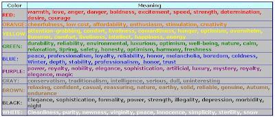 Sex Bracelets Color Meaning 43