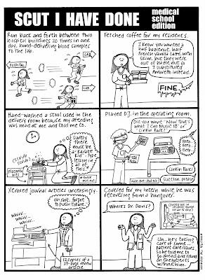 scutmonkey comics