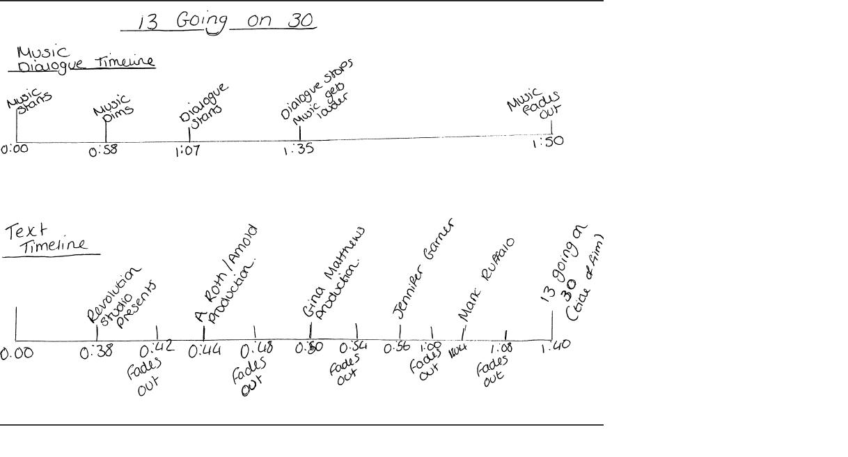 Becky's AS Media Coursework 2011: Main Task 5- Title Timeline: