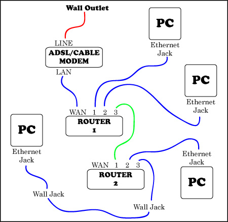 Cat5 Phone Jack Wiring Diagram