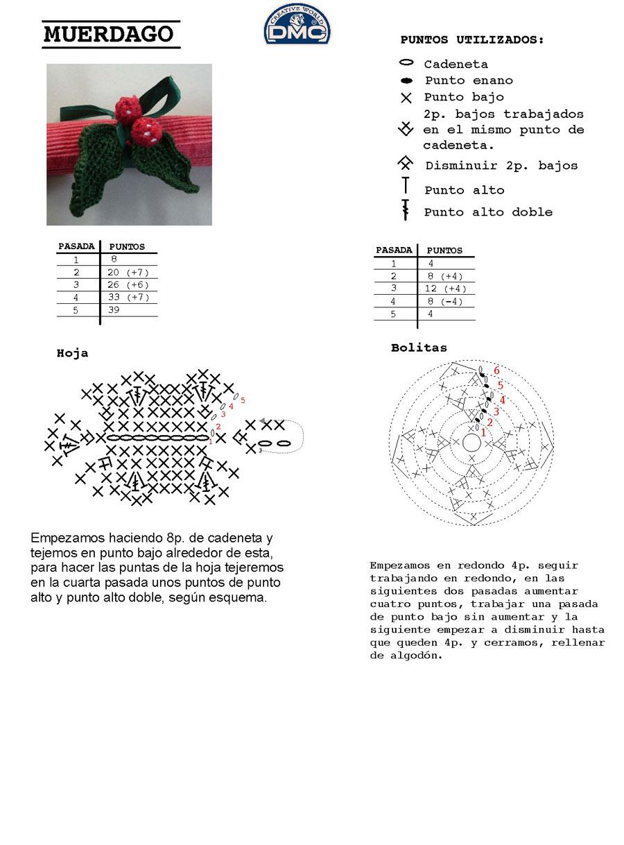 Navidad en la red Archivos - Página 2 de 14 - amigurumis y más | 1218x900
