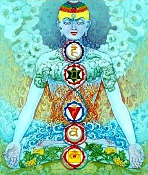 ideias espalhadas e espalhafatosas hataioga / hatha yoga