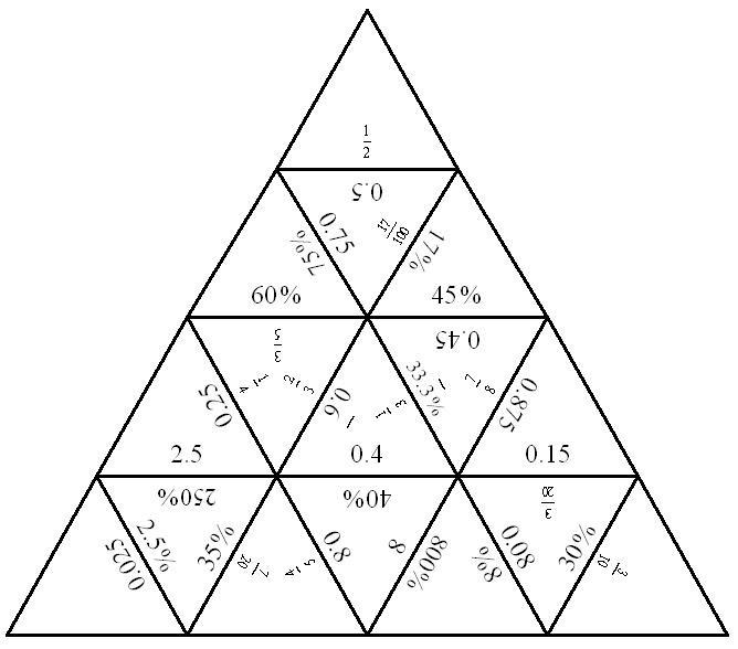 SURN Math Forum: Tarsia