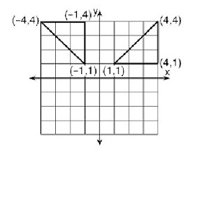 MathCuer: Geometry 7 3 Rotations - guided notes