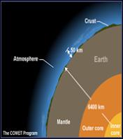 GEOGRAFI SMAN 1 POLOKARTO: Struktur Pelapisan Bumi dan ...