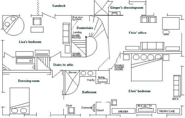 Elvis Blog: Graceland Floor Plan