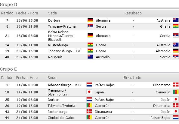 Image Result For Chile Vs Argentina Bein En Vivo La Liga Final Espn