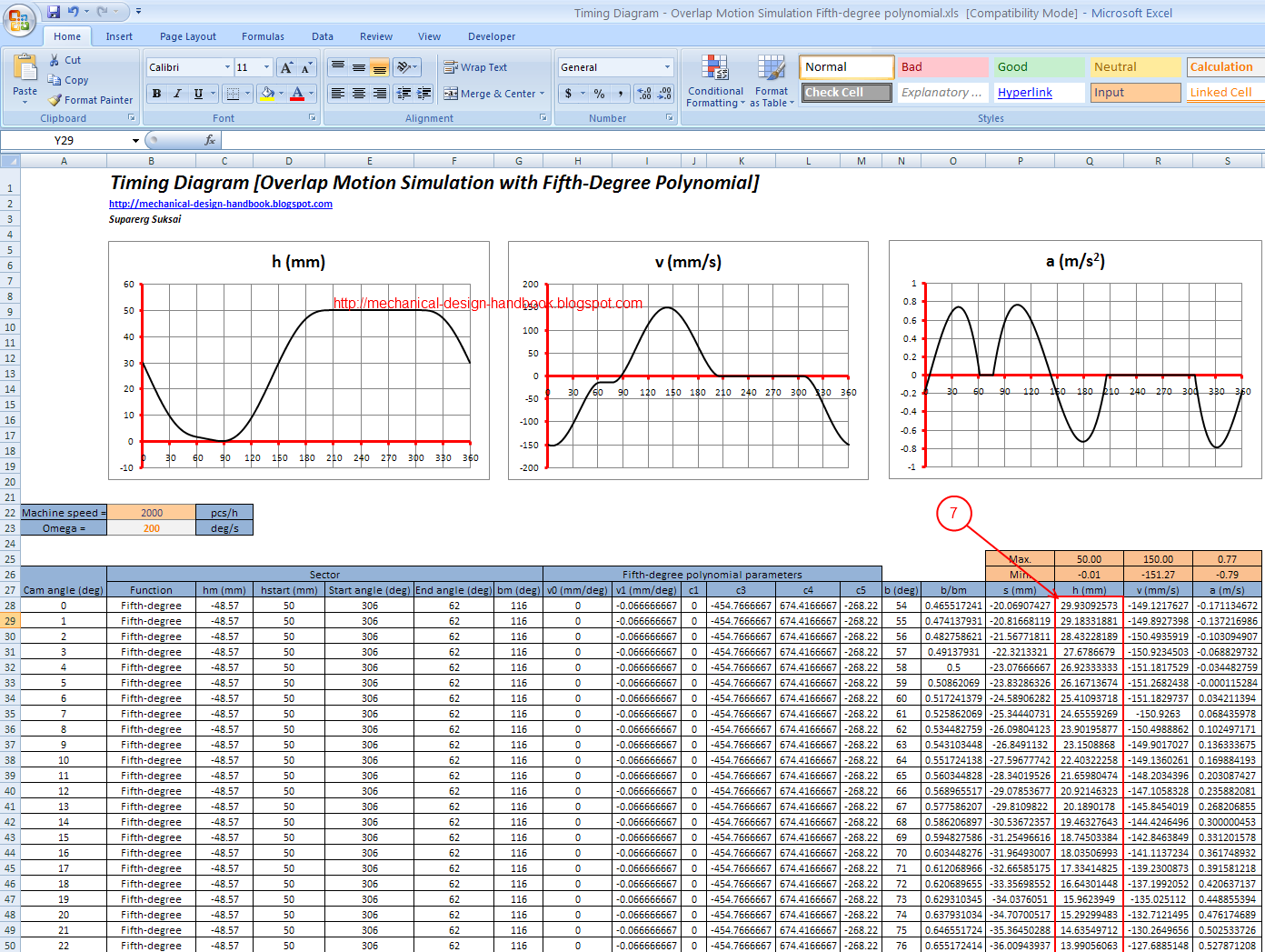 timing diagram excel winch wireless remote control wiring how to use unigraphics nx4 motion simulation in