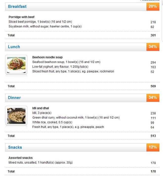 Ketahui Apa Saja Pantangan Saat Menjalankan Diet Mayo