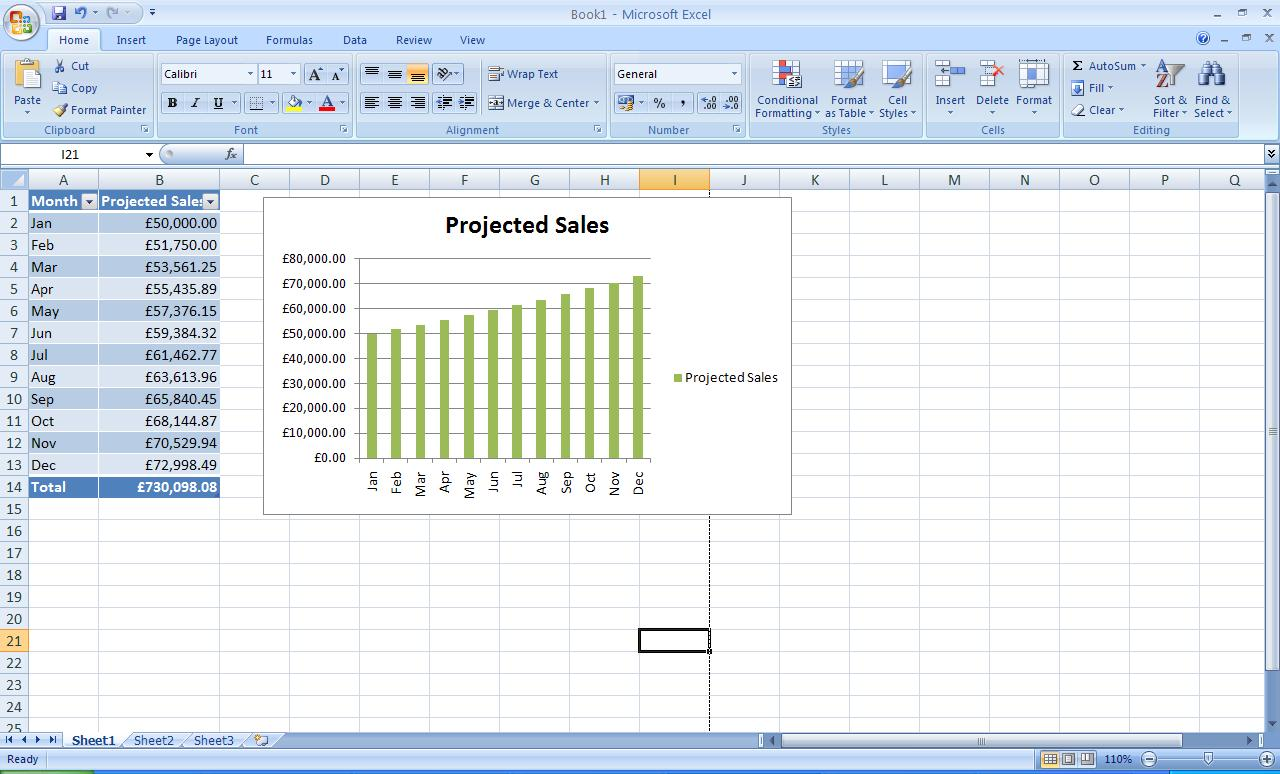 How To Xls Task 1 Sales Projections