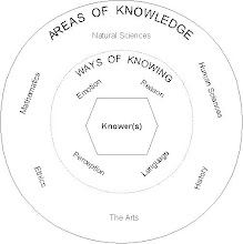 Theory of Knowledge: The Mouse Who Ate the Cheese: and